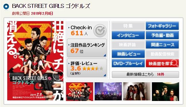 映画「BACK STREET GIRLS -ゴクドルズ-」のレビュー1